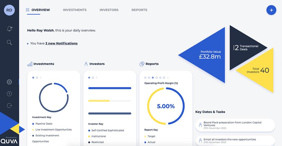 Quva Alternative Investment Solutions KPI Dashboard